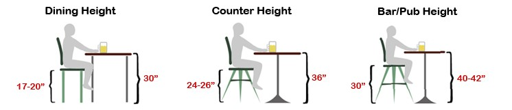 table counter bar height