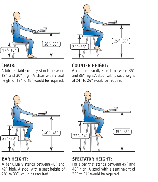 Bar Stool Height Recommendations